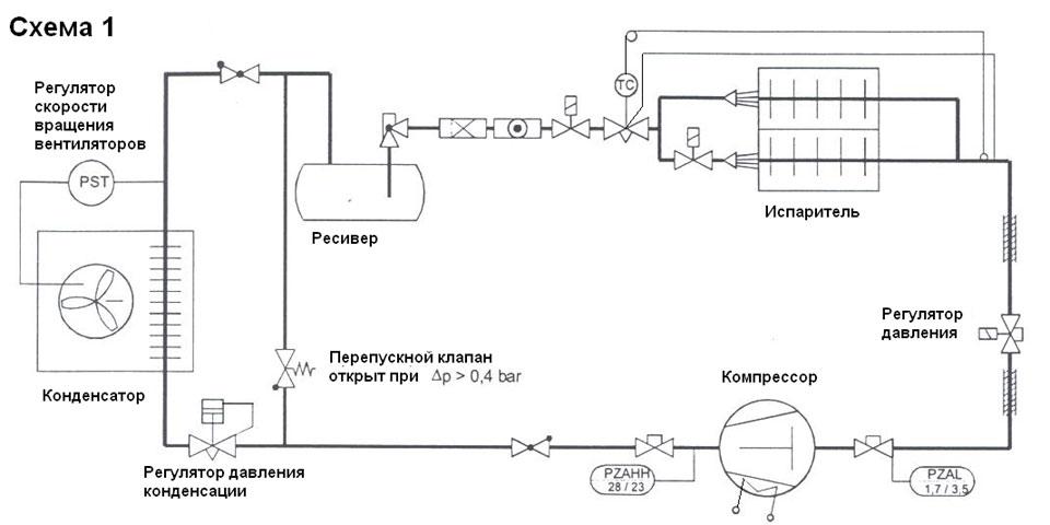 Схема 1. Схема холодильного