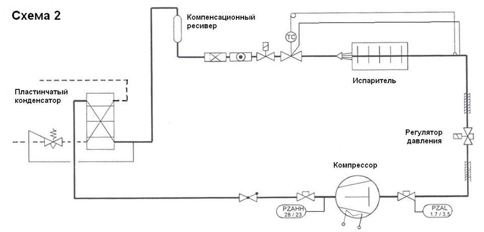 Схема 2. Схема холодильного